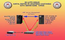 Bilgi İşlem  Sistem Kurulumları & Teknik Şartname Hazırlığı
